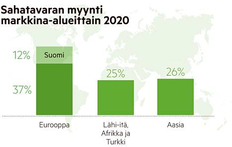 Uuden Rauman sahan vuosituotanto on 750 000 kuutiota mäntysahatavaraa. Tuotanto myydään pääasiassa Eurooppaan ja Aasiaan. Sahatavarasta jalostetaan laatuvaatimuksiltaan korkeita komponentti- ja puusepänteollisuuden tuotteita. (Kuva: Metsä Group)