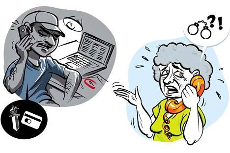 Poliisina esiintyvät huijarit lähestyvät uhriaan usein puhelimitse ja vaativat saada esimerkiksi uhrin pankkitunnukset.