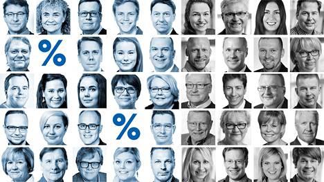 Kyselyyn vastanneista 43 valtuutetusta 23 kannatti 0,75 prosenttiyksikön tai vähintään 0,5 prosenttiyksikön veronkorotusta. 20 kertoi joko vastustavansa korotusta tai että sen tulee olla merkittävästi pienempi kuin 0,75 prosenttiyksikköä. Kaikkiaan varsinaisia valtuutettuja on 67.