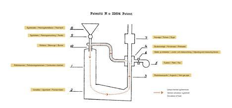Liekkisulatuksen toiminnasta kertova prosessikuva, joka on peräisin menetelmän patenttiasiakirjasta.