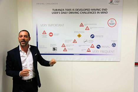 Koulutuspäällikkö Riccardo Ugolini esittelee autoilijoiden odotuksia kesärenkaille. Tärkein niistä näkyy ympäröitynä oikeassa yläkulmassa: suorituskyky sadekelissä.
