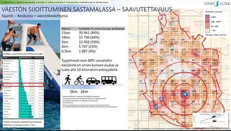 Tyypillisesti noin 80 prosenttia uimahallikävijöistä tulee alle 10 kilometrin etäisyydeltä. Yli 15 000 sastamalalaista asuu alle 10 kilometrin päässä kaupungin keskustasta.