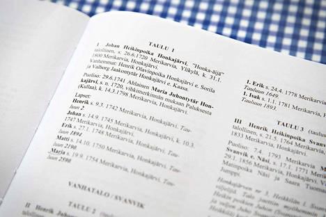 Johan (Juho) ja Maria Honkajärven jälkeläisiä ovat julkaisseet sukumatrikkelin, jossa on jo 12000 nimeä ja tutkimustyö jatkuu.