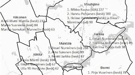 Tässä vuoden 2017 kuntavaalien ääniharavia Sastamalan muutamilla äänestysalueilla. Luvut osoittavat, kuinka paljon asuinpaikalla on vaikutusta ehdokasvalintaan.