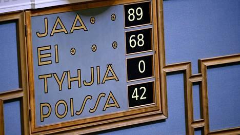 Hallitus sai välikysymysäänestyksessä eduskunnan luottamuksen äänin 89–68.